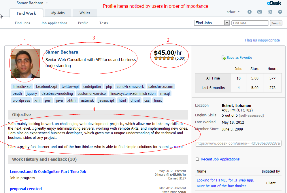Illustrates what items are noticed by an odesk profile visitor