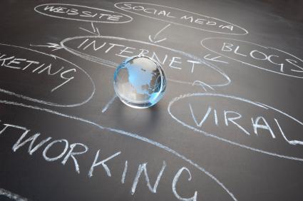 Internet strategy flowchart